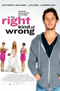 The Right Kind of Wrong