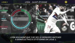 Ligue 1 - 5 choses à savoir sur le derby