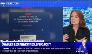 Evaluer ses ministres, efficace ? - 16/09