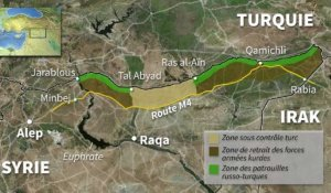Nord de Syrie : accord turco-russe