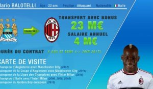 Officiel : Balotelli quitte Manchester City et signe à l'AC Milan !