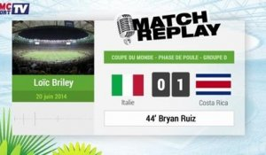 Italie - Costa Rica : Le Match Replay avec le son RMC Sport !