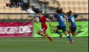 France 7 féminines s'incline face au Canada