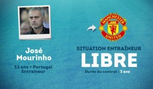 Officiel : José Mourinho rejoint Manchester United !