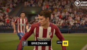 FIFA 17 : les visages et notes de l'Atlético Madrid