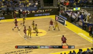 Basket - Euroligue (H) : Milan chute encore