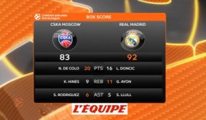 Le Real Madrid se qualifie pour la finale - Basket - Euroligue (H)
