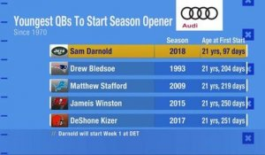What are the expectations for Sam Darnold in 2018?