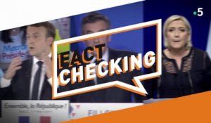 Le fact-checking de Samuel Laurent - C à Vous - 28/09/2018