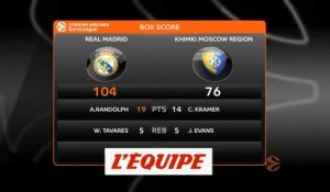 Le Real Madrid facile contre le Khimki - Basket - Euroligue (H)