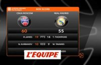 Le CSKA bat le Real - Basket - Euroligue (H)