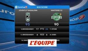 Les temps forts de Bourg-en-Bresse - Virtus Bologne - Basket - Eurocoupe (H) vidéo
