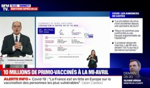 "Jean Castex: ""La vaccination en pharmacie sera possible à compter de la semaine du 15 mars"""