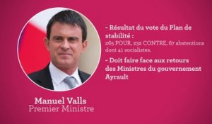 Manuel Valls face aux revenants de l'Assemblée Nationale