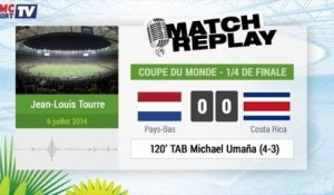 Pays-Bas - Costa Rica : Le Match Replay avec le son RMC Sport ! 05/07