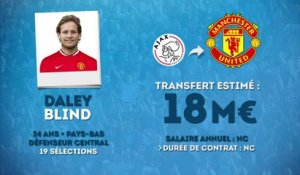 Officiel : Manchester United s'offre Daley Blind !