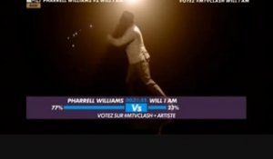 PHARRELL WILLIAMS VS WILL.I.AM