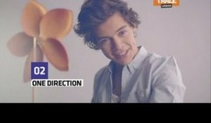 One Direction : Le premier parfum (Top Fashion)