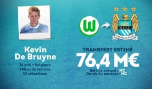 Officiel : Man City lâche plus de 75 M€ pour Kevin De Bruyne !