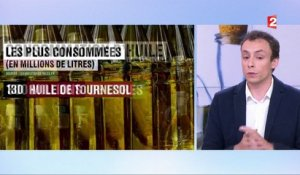 Huiles alimentaires : Le grand boom