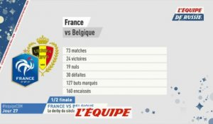 France-Belgique, bilan des confrontations - Foot - CM 2018