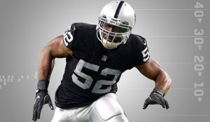 Game Theory: Measuring Mack's value on Raiders