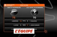 L'Asvel rate encore le coche - Basket - Euroligue (H)