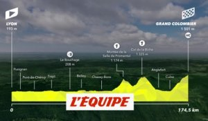 Le profil de la 15e étape (Lyon-Grand Colombier, 174,5 km) - Cyclisme - Tour de France 2020