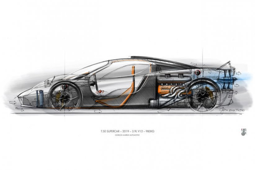 Gordon Murray Automotive : 980 kg seulement pour la Supercar T.50