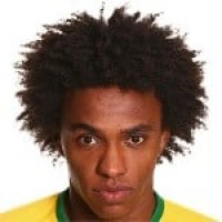 logo Willian